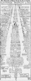 1913 Parade Route March 3